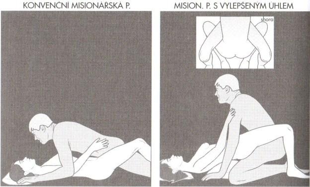 sexuálne polohy, misionár, orgazmus, ukážka sexuálne polohy Vylepšené sexuálne polohy – dopraj jej klitorisu a bodu G rozkoš vylepsene sexualne polohy