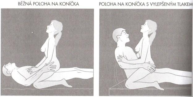 koník, orgazmus, klitoris, polohy sexuálne polohy Vylepšené sexuálne polohy – dopraj jej klitorisu a bodu G rozkoš vylepsene sexualne polohy3