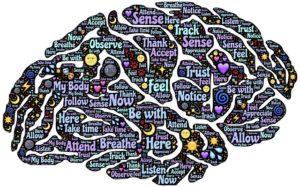 meditation-1000062_640 sebavedomie Sebavedomie na tretiu: O tom, ako sme uverili, že sme pokazení meditation 1000062 640 300x187