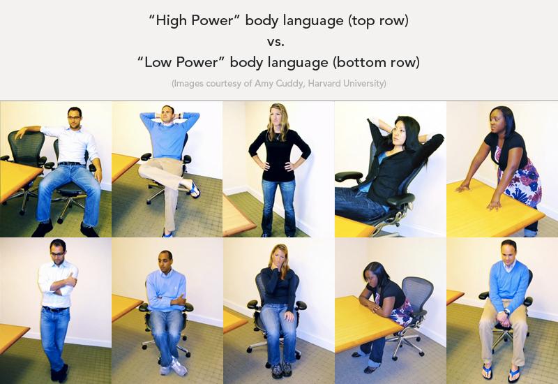 silná reč tela, slabá reč tela, foto, zoznamka, profilovka, ako sa odfotiť na pokec profilovka Ako vyzerať na profilovke sebavedome ako Jason Statham? body language power poses