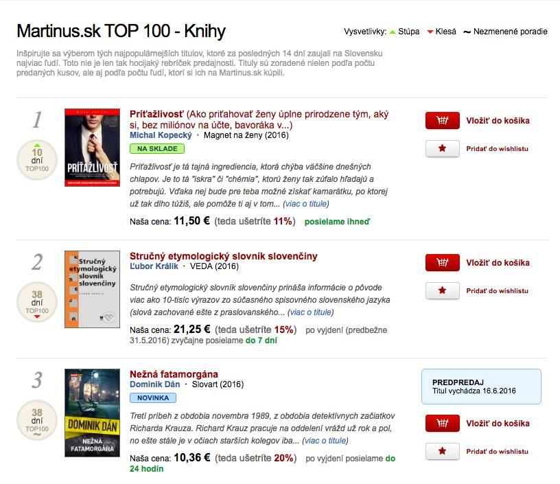 Kniha Príťažlivosť TOP1 chlap20.sk 5 rokov chlap20.sk kniha pritazlivost top1